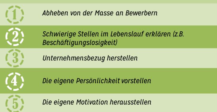 الرسالة التحفيزية pdf الرسالة التحفيزية المانيا الرسالة التحفيزية للسفارة الالمانية الرسائل التحفيزية نموذج الرسالة التحفيزية تعريف الرسالة التحفيزية شكل الرسالة التحفيزية ما هي الرسالة التحفيزية كتابة الرسالة التحفيزية الرسالة التحفيزية رسالة تحفيزية الرسالة التحفيزي